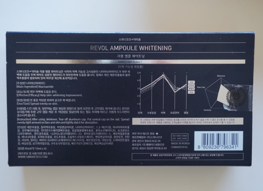 Swanicoco Revol Ampoule Whitening Instructions
